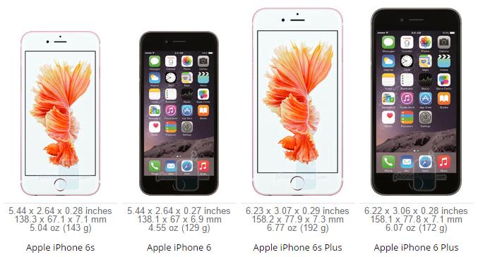 Iphone 6 E >> Iphone 6 Kilifilari Iphone 6s E Olacak Mi Yasam Haberleri