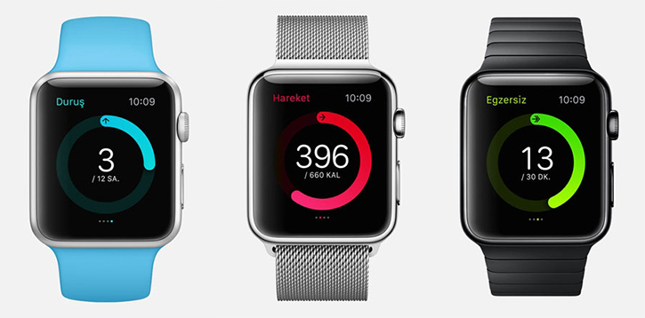 Apple Watch Aktivite uygulaması