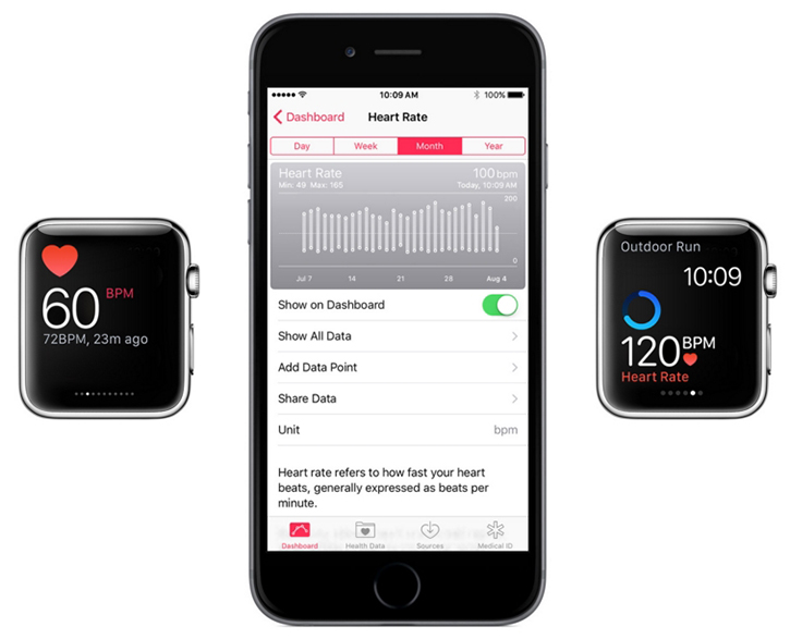 Apple Watch ile sağlık ve fitness