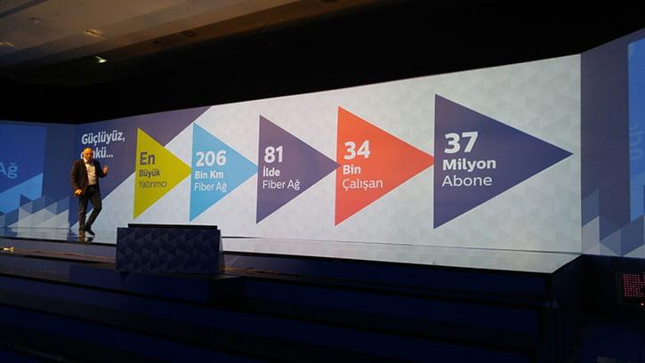 turk-telekom-yeni-logo-etkinlik-2