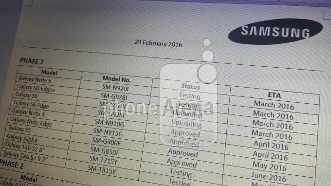 Samsung'un Android 6.0 Marshmallow haritası ortaya çıktı!