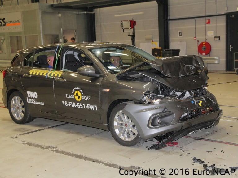 Fiat Egea Güvenlik Testlerinde Hayal Kırıklığı Yarattı