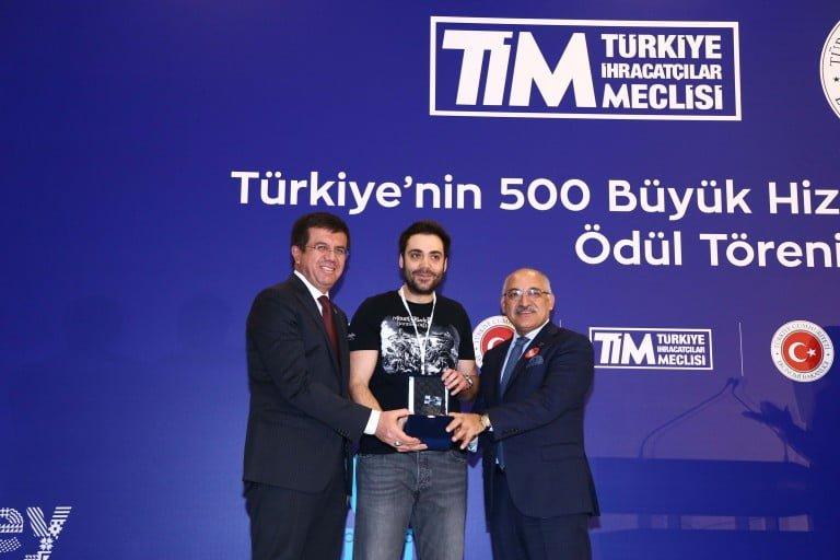 Türkiye'nin En Büyük Oyun Yapımcısı TaleWorlds'e Bakandan Büyük Ödül