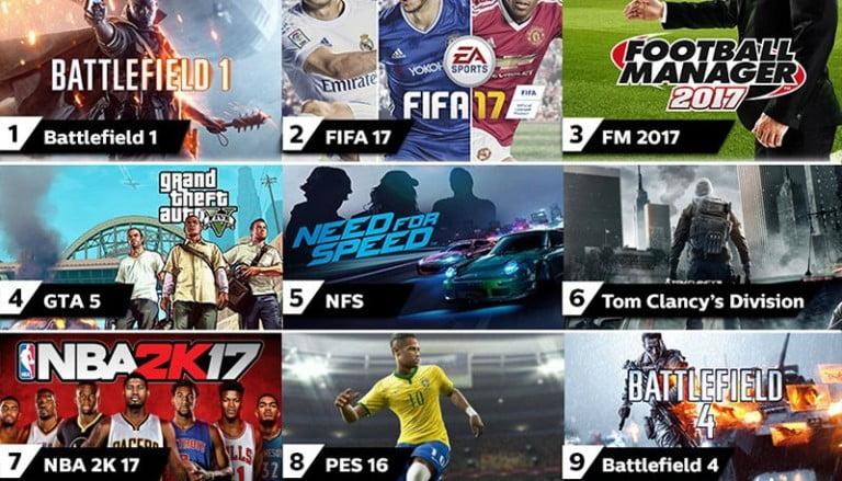 Yılın oyunları Playstore'da açıklandı