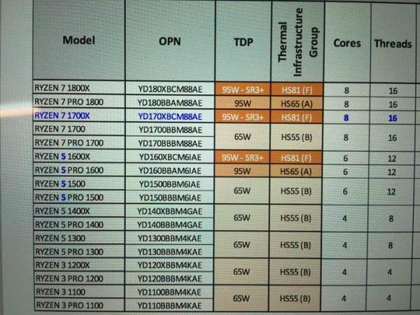 AMD-Ryzen-islemci-modelleri-hizlari-ve-fiyatlari89255_1
