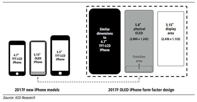 iphone 8 ekranı