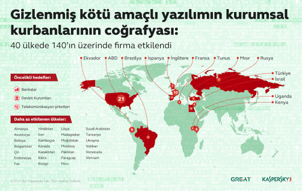 map_turk