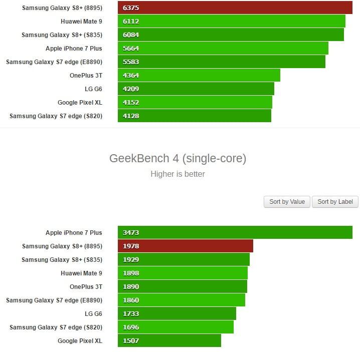 Samsung Galaxy S8 Modeline Ait Görseller Yayınlandı