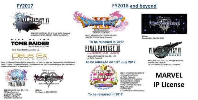 Final Fantasy VII Remake ne zaman çıkacak