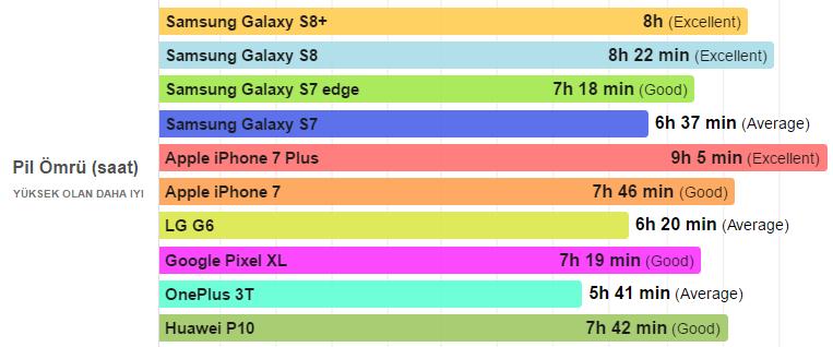 galaxy-s8-pil-omru