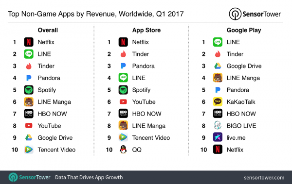 most-downloaded-apps (2)