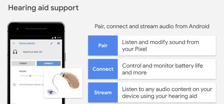 Android işitme cihazlarıyla bağlantı kurabilecek