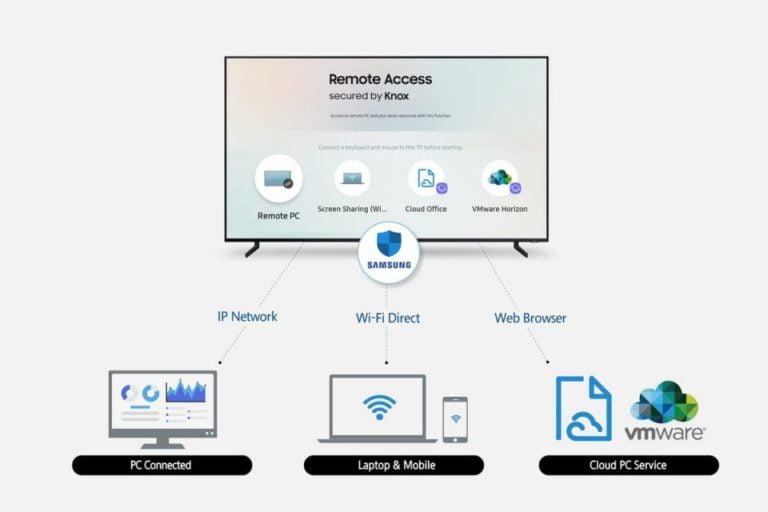 Samsung TV için klavye ve fare desteği geliyor!