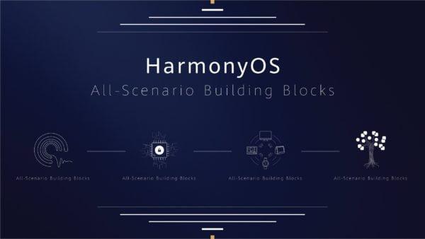 Huawei Harmony OS nedir? Android uygulamalarını çalıştırabilir mi?