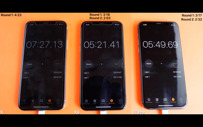 iPhone 11 Pro ile iPhone XS