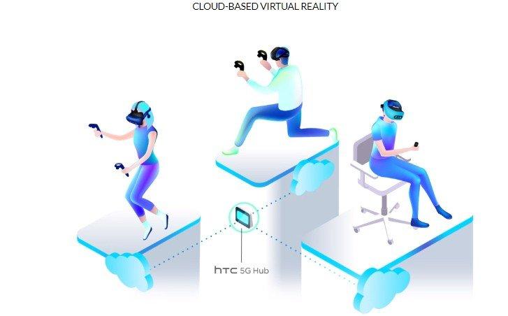 HTC VR tecrübesini telefonlara engtere edecek