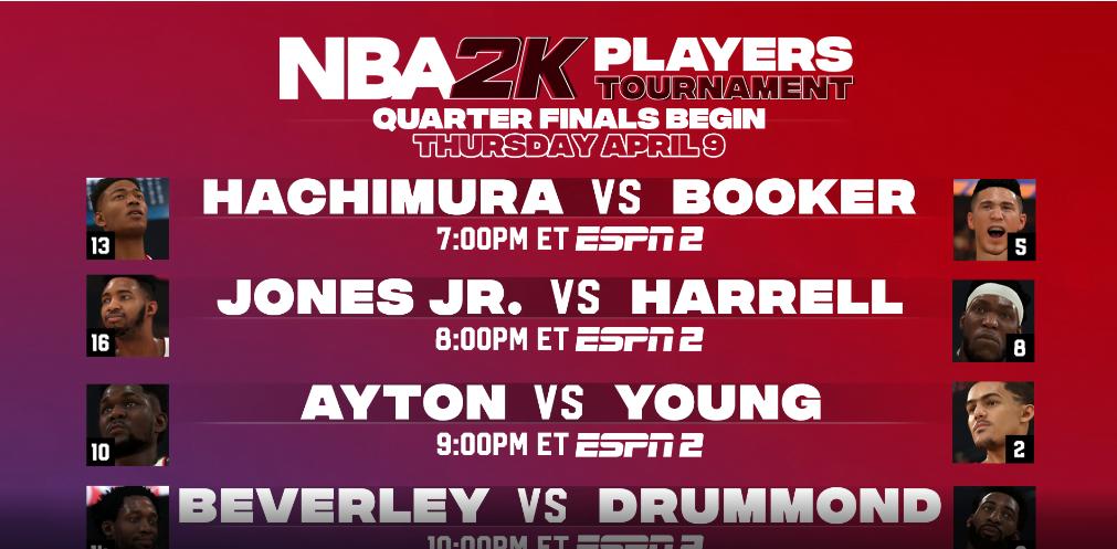 NBA 2K20 Turnuvası