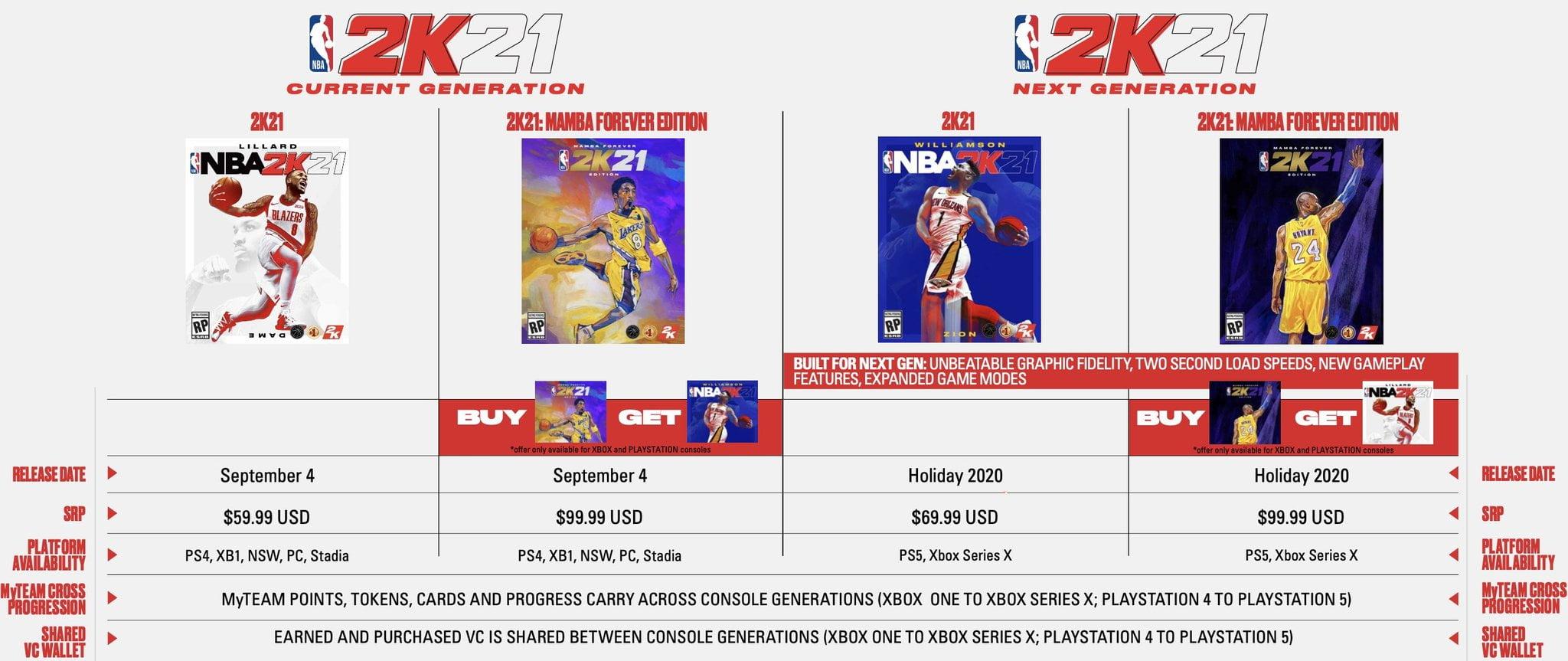 PS5 oyun fiyatları