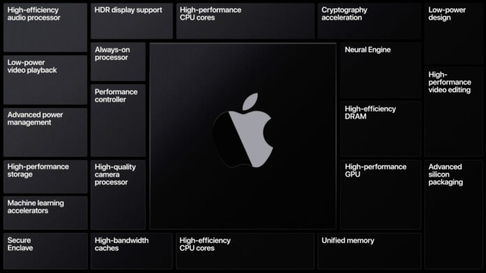 ARM işlemcili MacBook