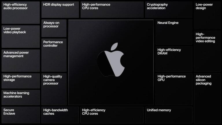 ARM işlemcili MacBook bu yıl geliyor!