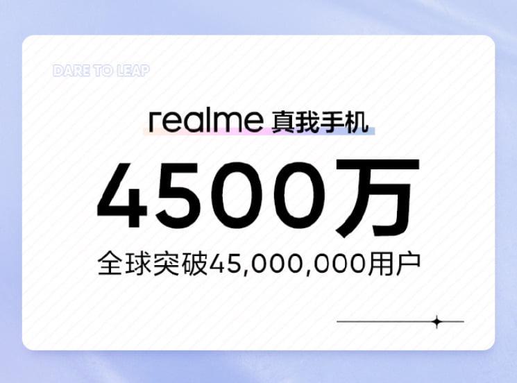 Realme kullanıcı sayısı