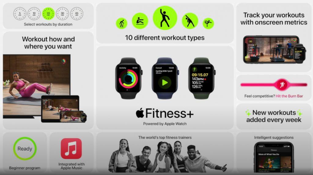 Apple Fitness +