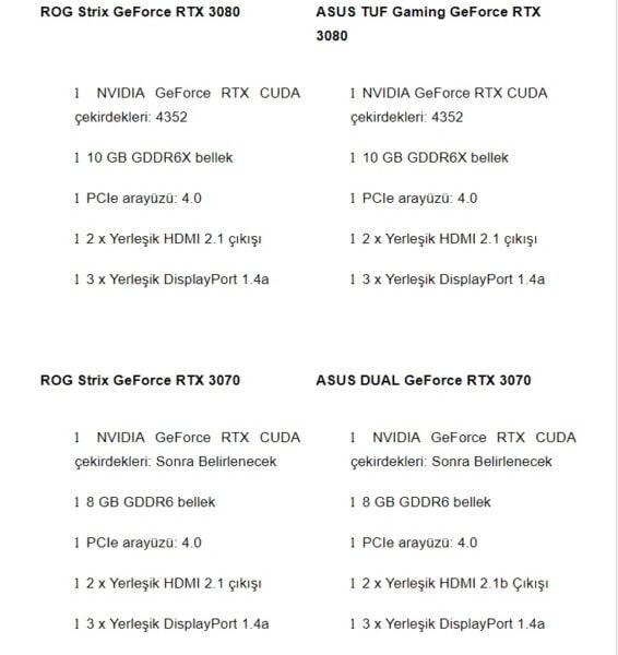ASUS NVIDIA GeForce RTX 30 Serisi ekran kartları duyuruldu!