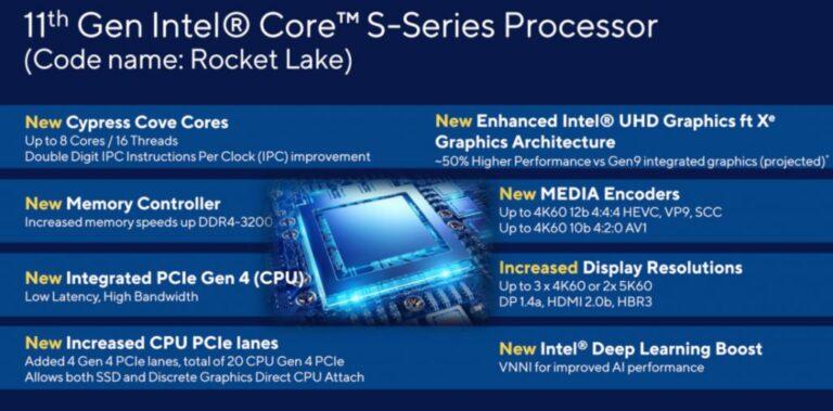 11. Nesil Intel Core S Serisi detaylandı