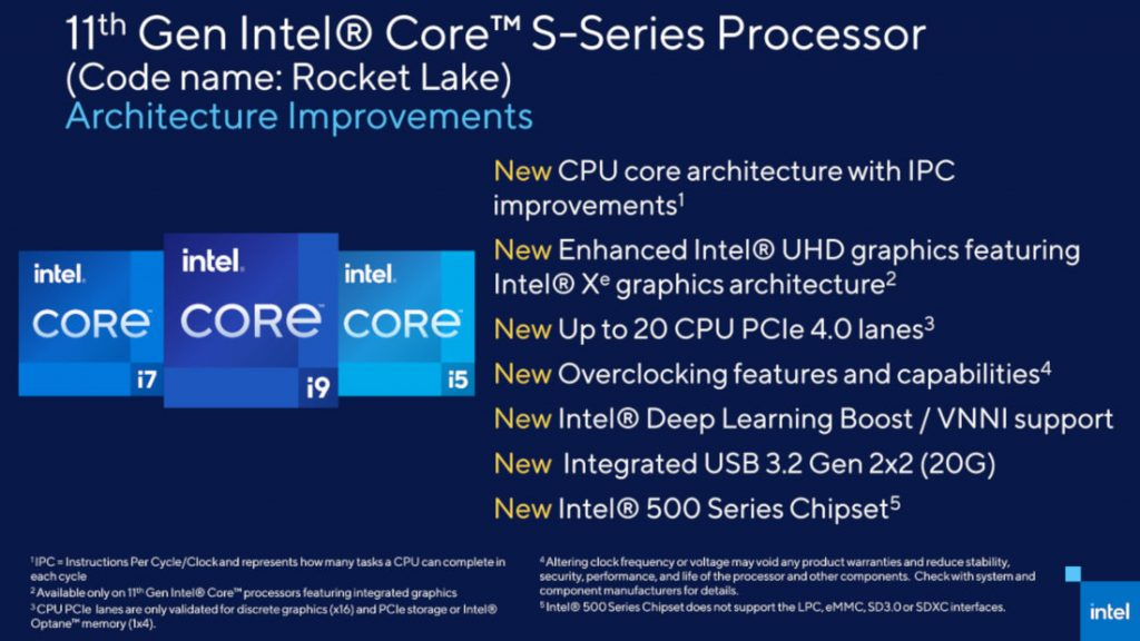 11. Nesil Intel Core S Serisi