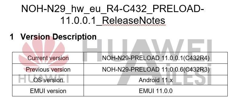 Android 11 tabanlı EMUI 11