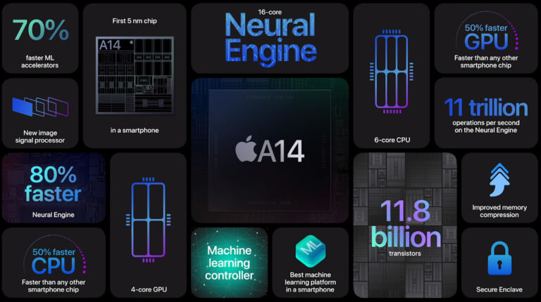 iPhone 12 A14 Bionic işlemci ile geldi: Nedir bu A14 Bionic?