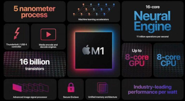 Yeni MacBook Air M1 ile Intel'i tokatladı