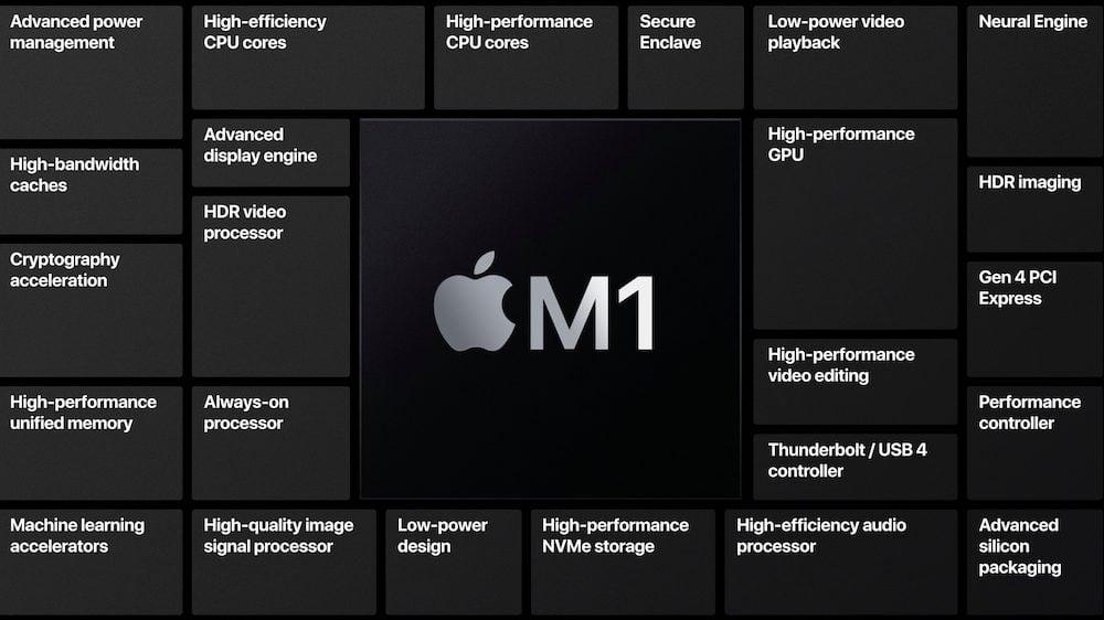 Apple M1 ile çalışan iPad Pro