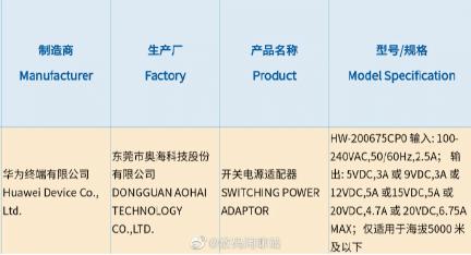 Huawei 135 W Süper hızlı şarj cihazı onaylandı!