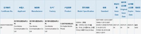 vivo X60 Pro +, 55W şarjla 3C sertifikasına sahip