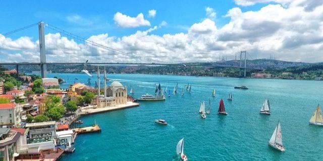 Türkiye'de insani gelişim