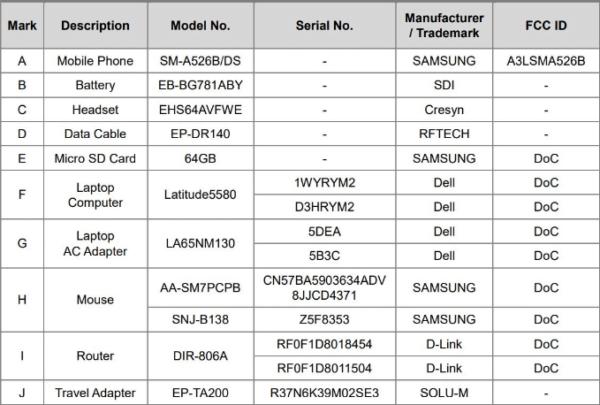 Samsung Galaxy A52 5G, FCC sertifikasyonunda ortaya çıktı