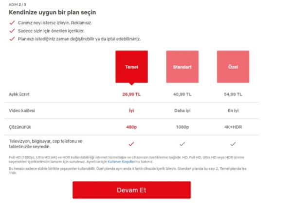 Netflix Türkiye fiyatlarına zam geldi!