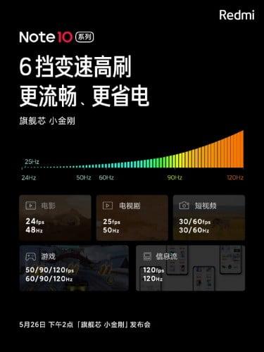 Redmi Note 10 serisi, 120Hz delikli ekrana sahip olacak