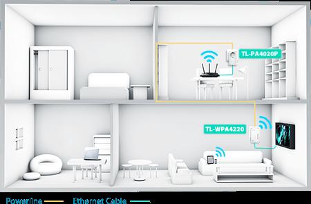 Kesintisiz Wi-Fi Nasıl Sağlanır?