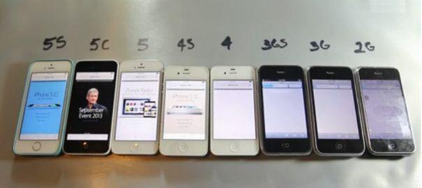 Apple'ın iPhone 5S Performansı Dudak Uçuklatacak Türden
